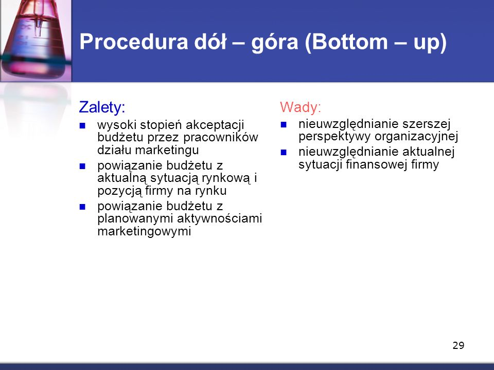 Procedura dół – góra (Bottom – up)