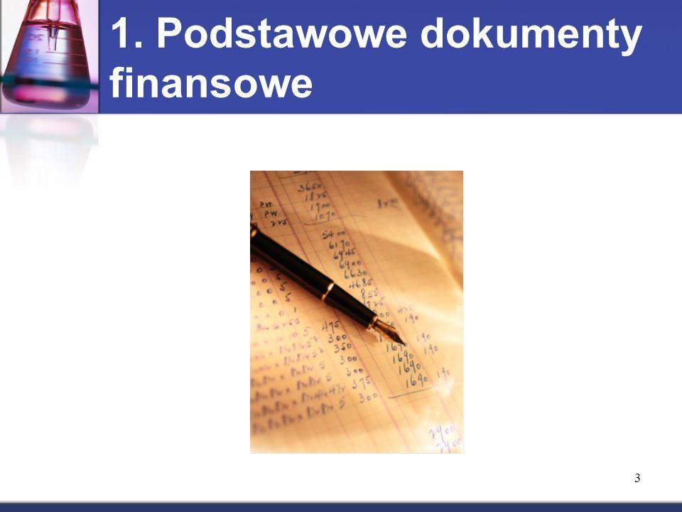 1. Podstawowe dokumenty finansowe