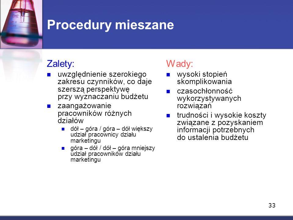 Procedury mieszane Zalety: Wady: