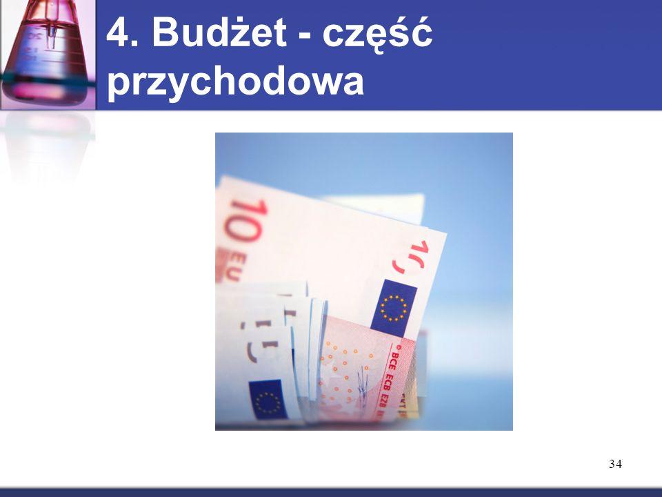 4. Budżet - część przychodowa