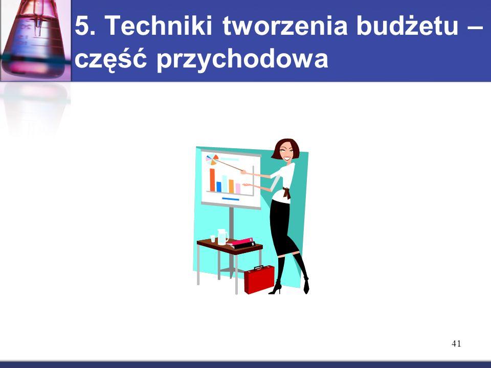 5. Techniki tworzenia budżetu – część przychodowa