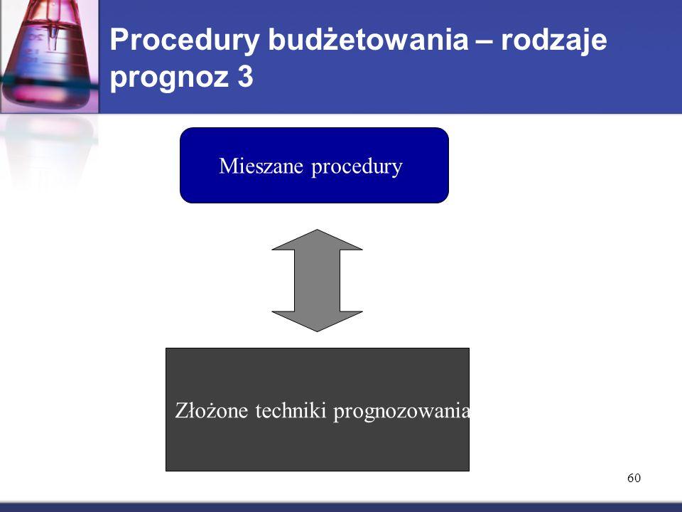 Procedury budżetowania – rodzaje prognoz 3