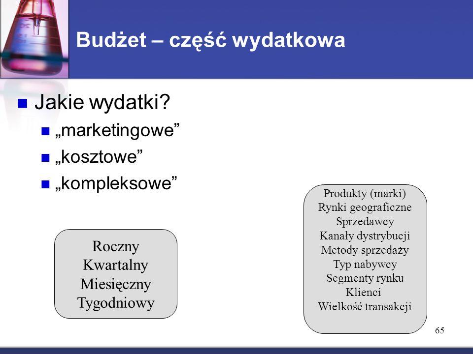 Budżet – część wydatkowa