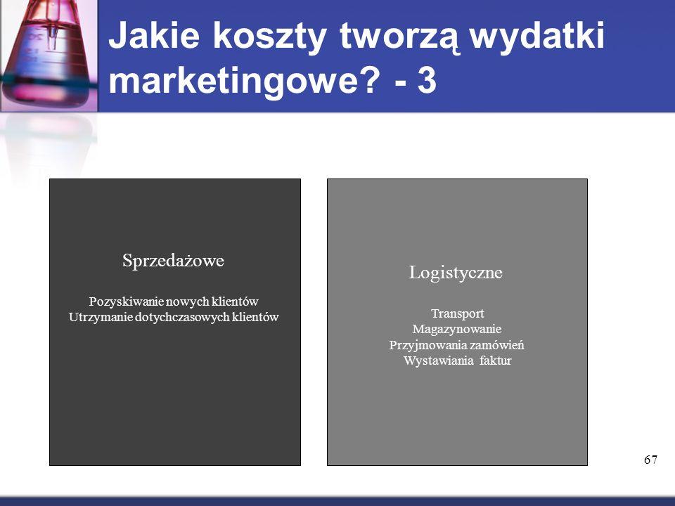 Jakie koszty tworzą wydatki marketingowe - 3