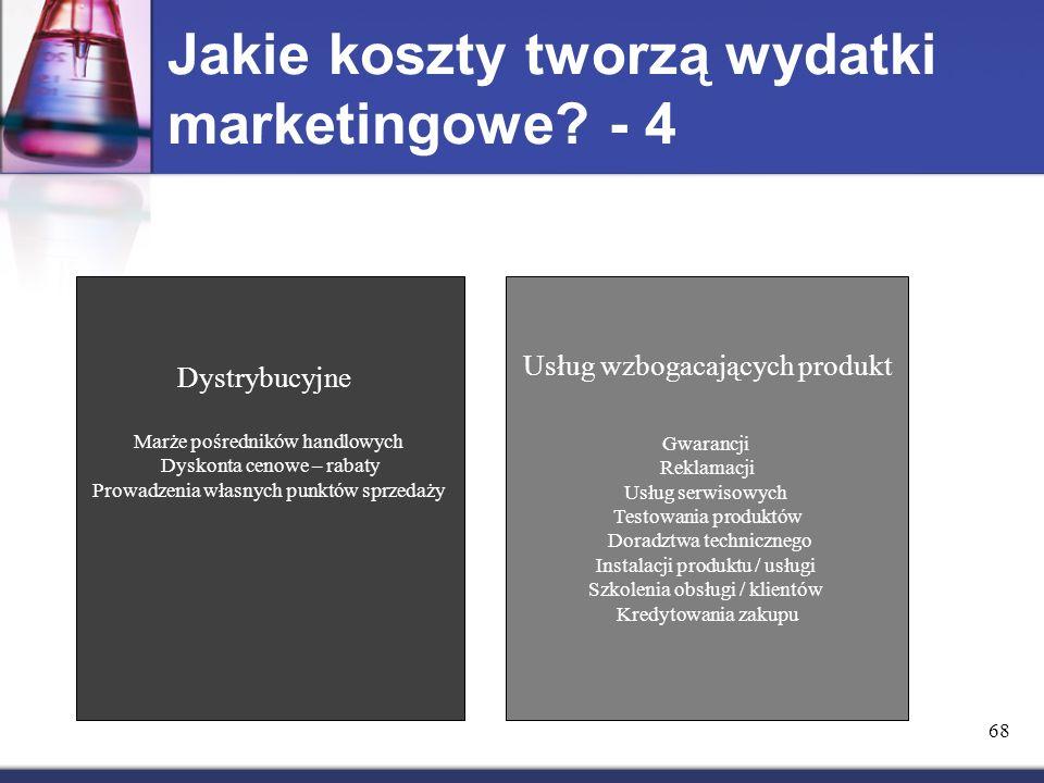 Jakie koszty tworzą wydatki marketingowe - 4