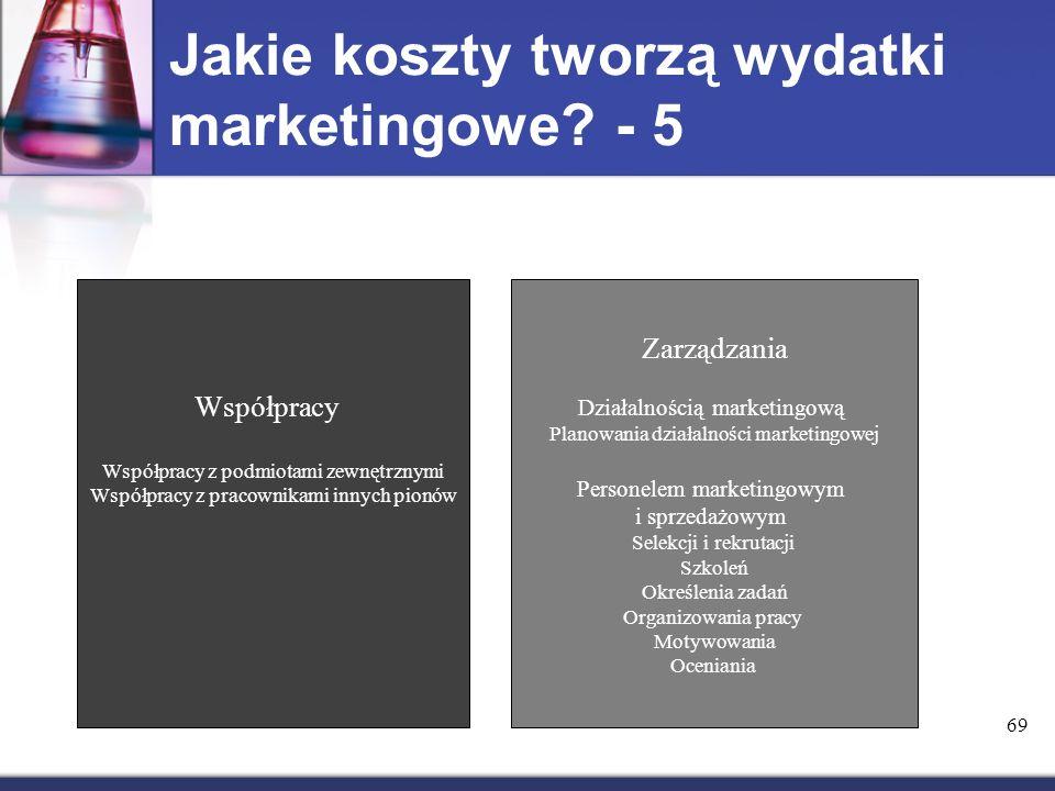 Jakie koszty tworzą wydatki marketingowe - 5