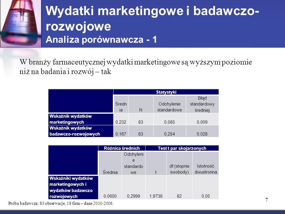 Wydatki marketingowe i badawczo-rozwojowe Analiza porównawcza - 1