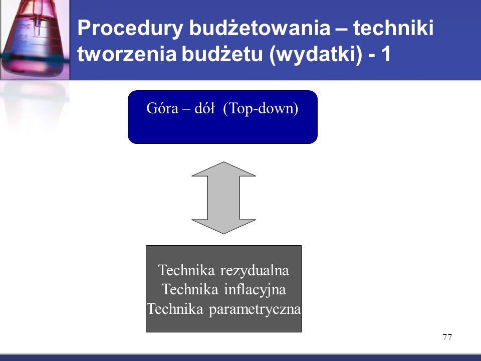 Procedury budżetowania – techniki tworzenia budżetu (wydatki) - 1