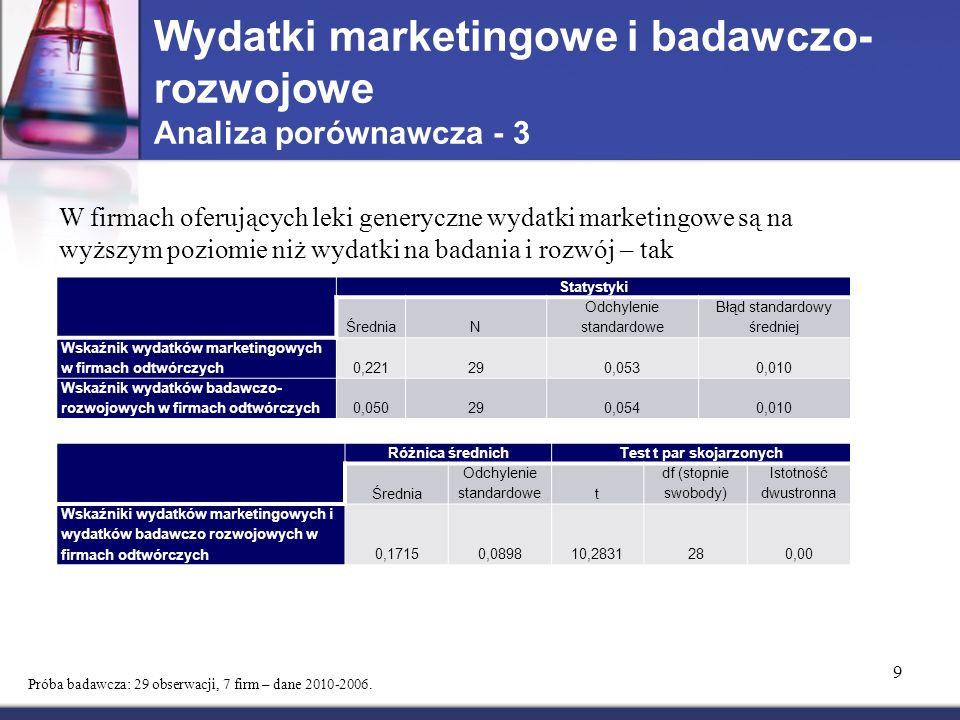 Wydatki marketingowe i badawczo-rozwojowe Analiza porównawcza - 3