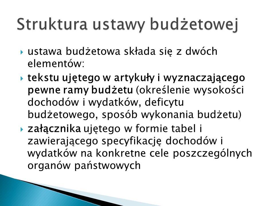 Struktura ustawy budżetowej