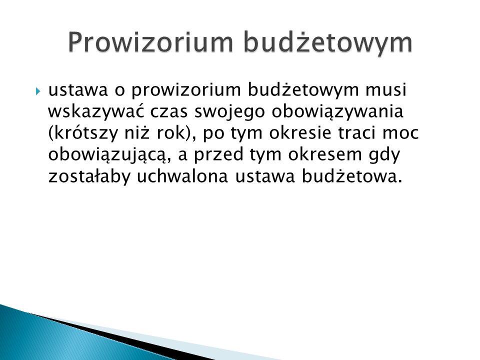 Prowizorium budżetowym