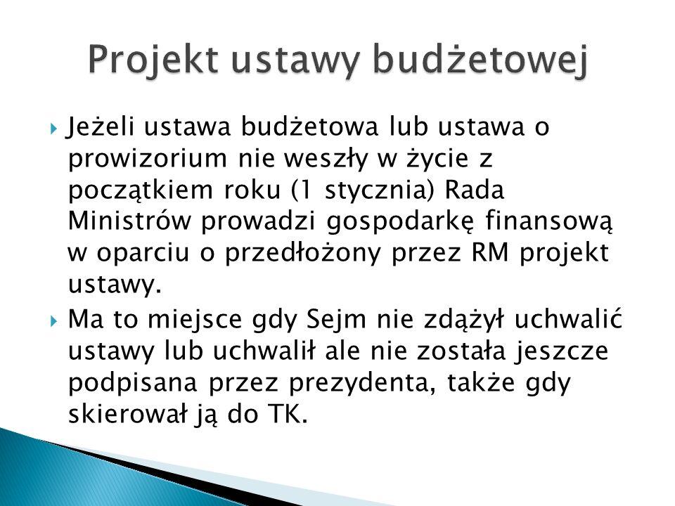 Projekt ustawy budżetowej
