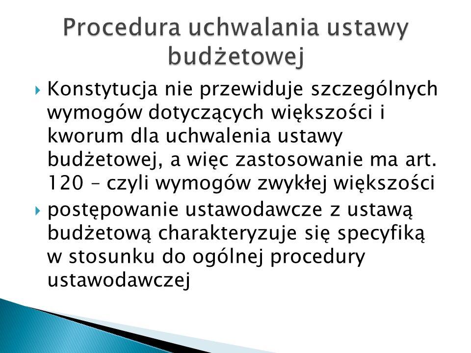 Procedura uchwalania ustawy budżetowej