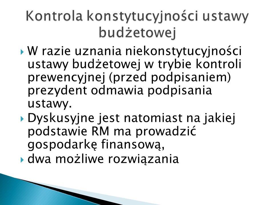 Kontrola konstytucyjności ustawy budżetowej
