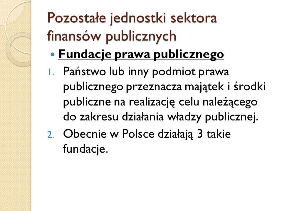 Pozostałe jednostki sektora finansów publicznych