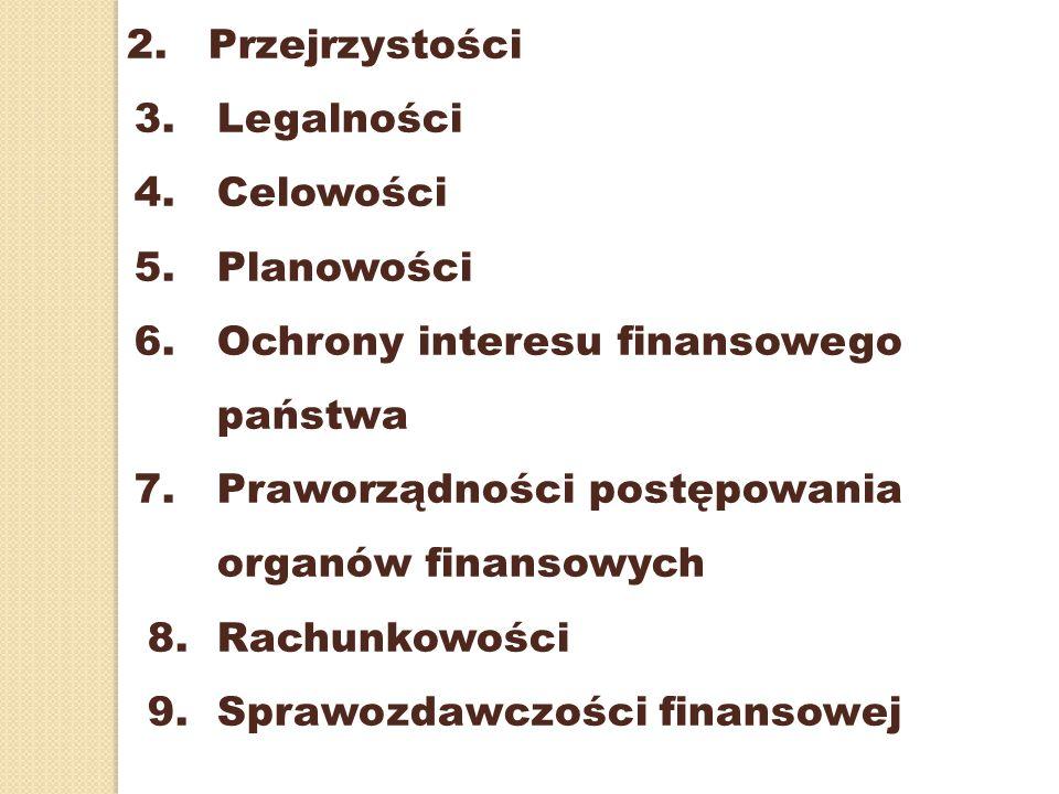 6. Ochrony interesu finansowego państwa 7. Praworządności postępowania