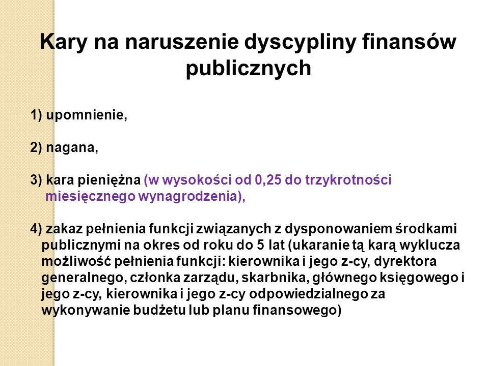 Kary na naruszenie dyscypliny finansów publicznych