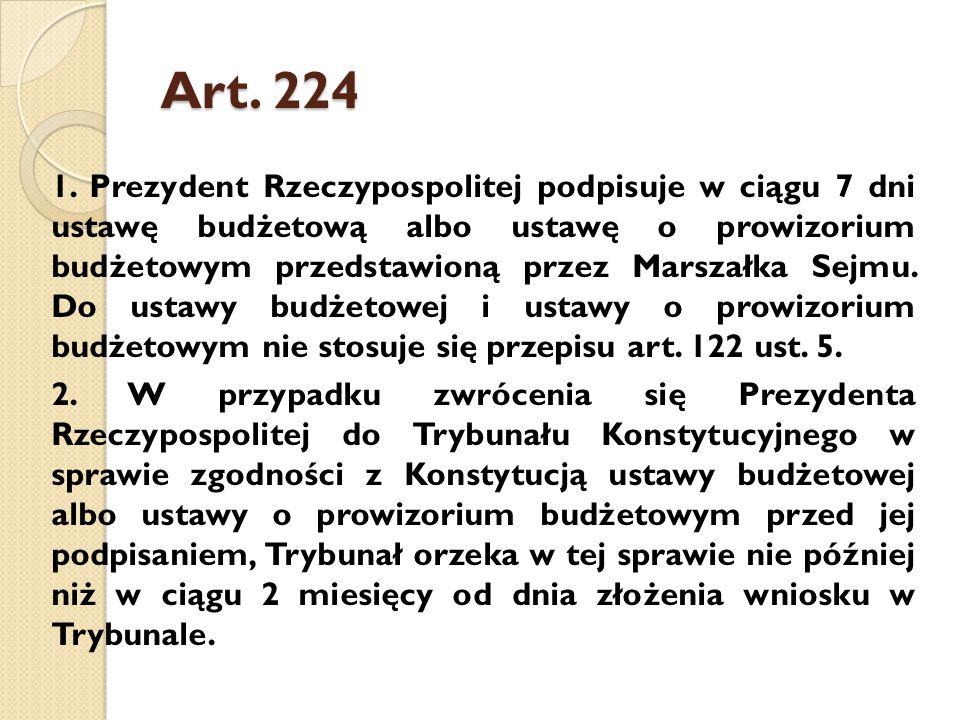 Art. 224