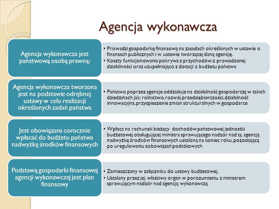 Agencja wykonawcza Agencja wykonawcza jest państwową osobą prawną: