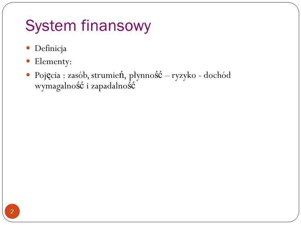 System finansowy Definicja Elementy: