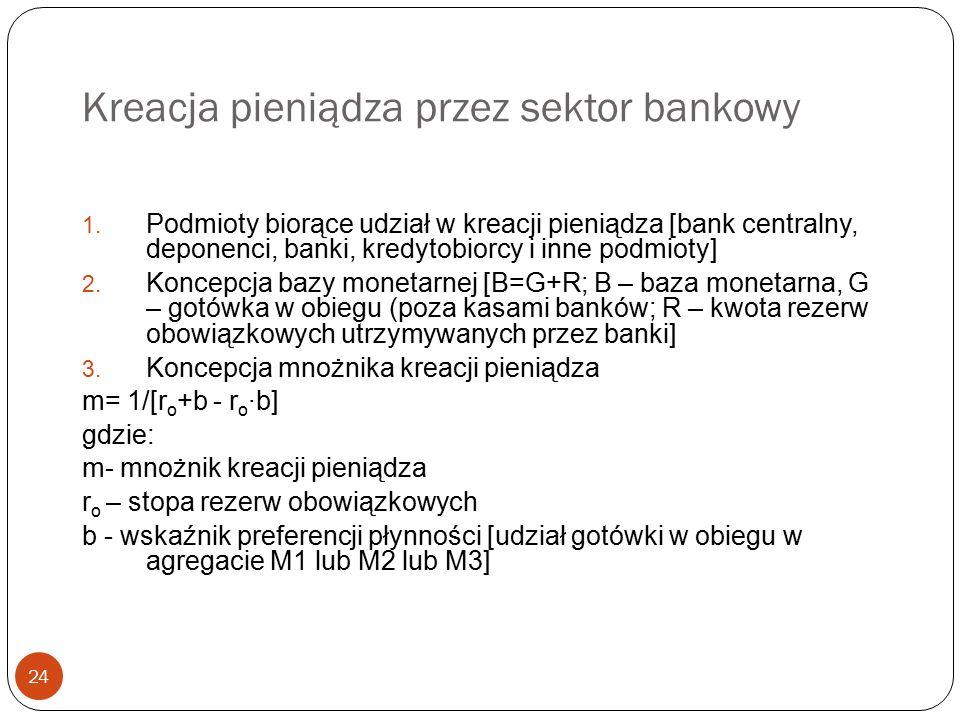Kreacja pieniądza przez sektor bankowy