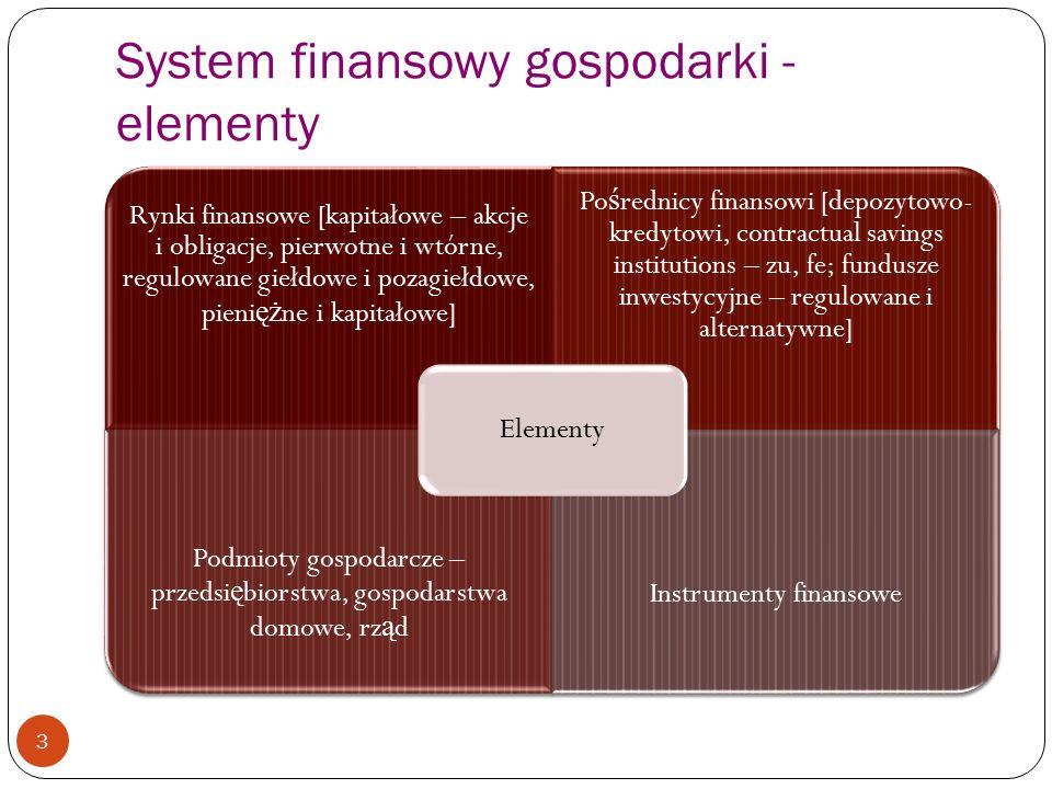 System finansowy gospodarki - elementy