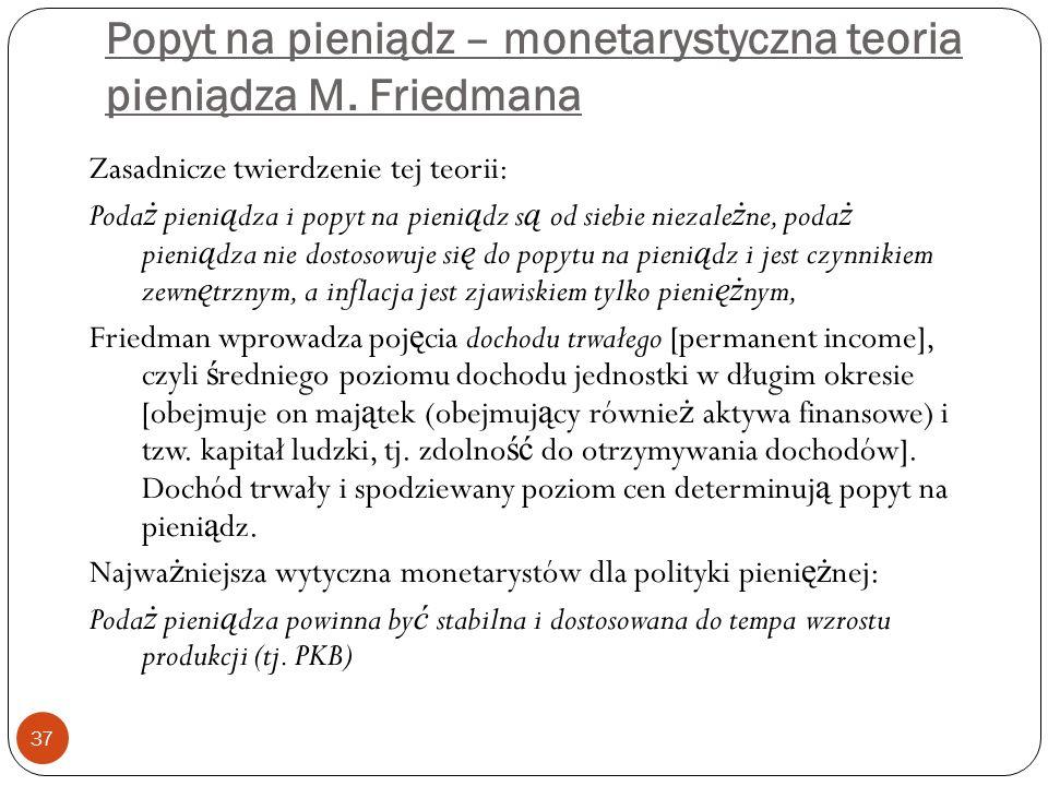 Popyt na pieniądz – monetarystyczna teoria pieniądza M. Friedmana