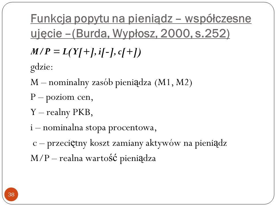 Funkcja popytu na pieniądz – współczesne ujęcie –(Burda, Wypłosz, 2000, s.252)