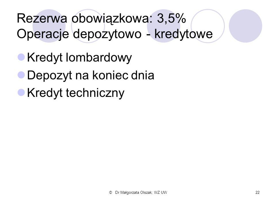 Rezerwa obowiązkowa: 3,5% Operacje depozytowo - kredytowe