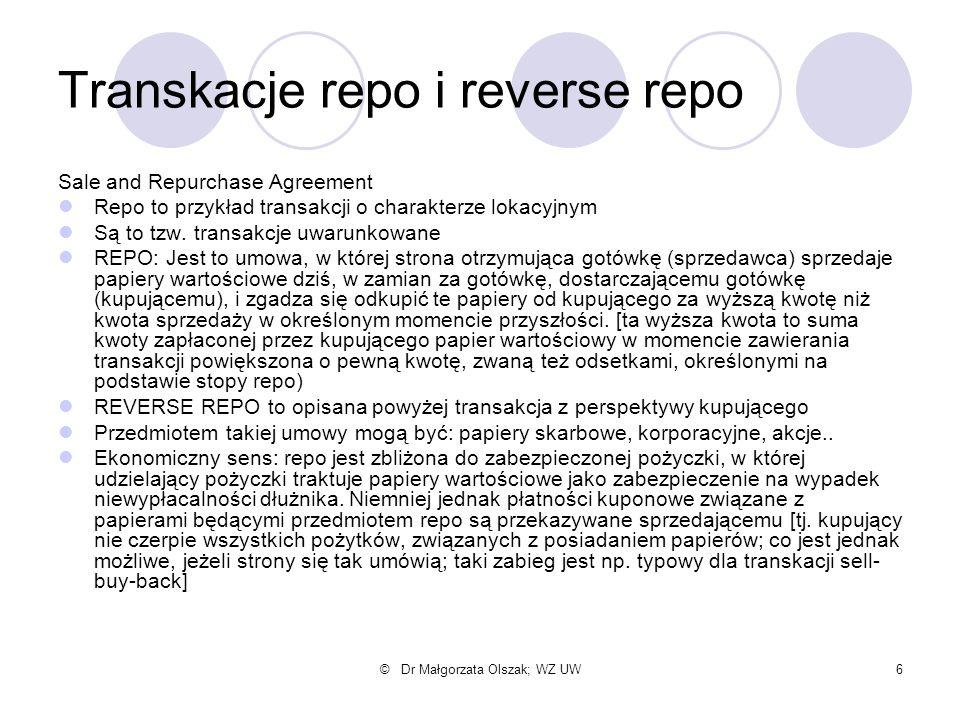 Transkacje repo i reverse repo