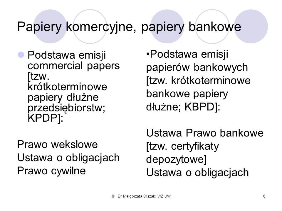 Papiery komercyjne, papiery bankowe