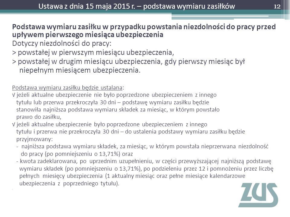 Ustawa z dnia 15 maja 2015 r. – podstawa wymiaru zasiłków