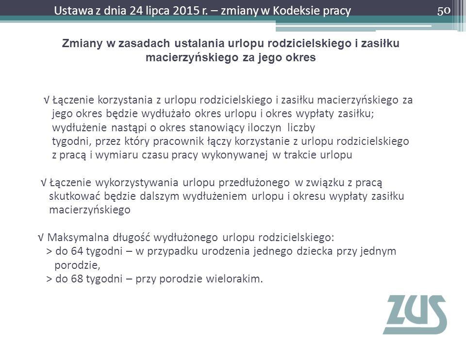 Ustawa z dnia 24 lipca 2015 r. – zmiany w Kodeksie pracy