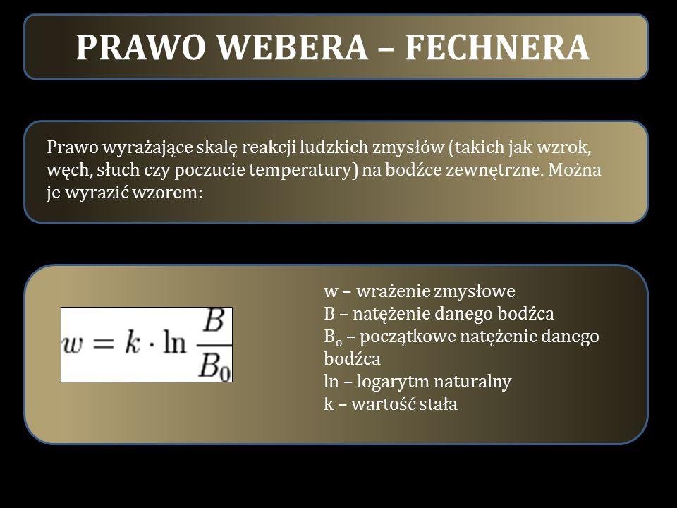 PRAWO WEBERA – FECHNERA