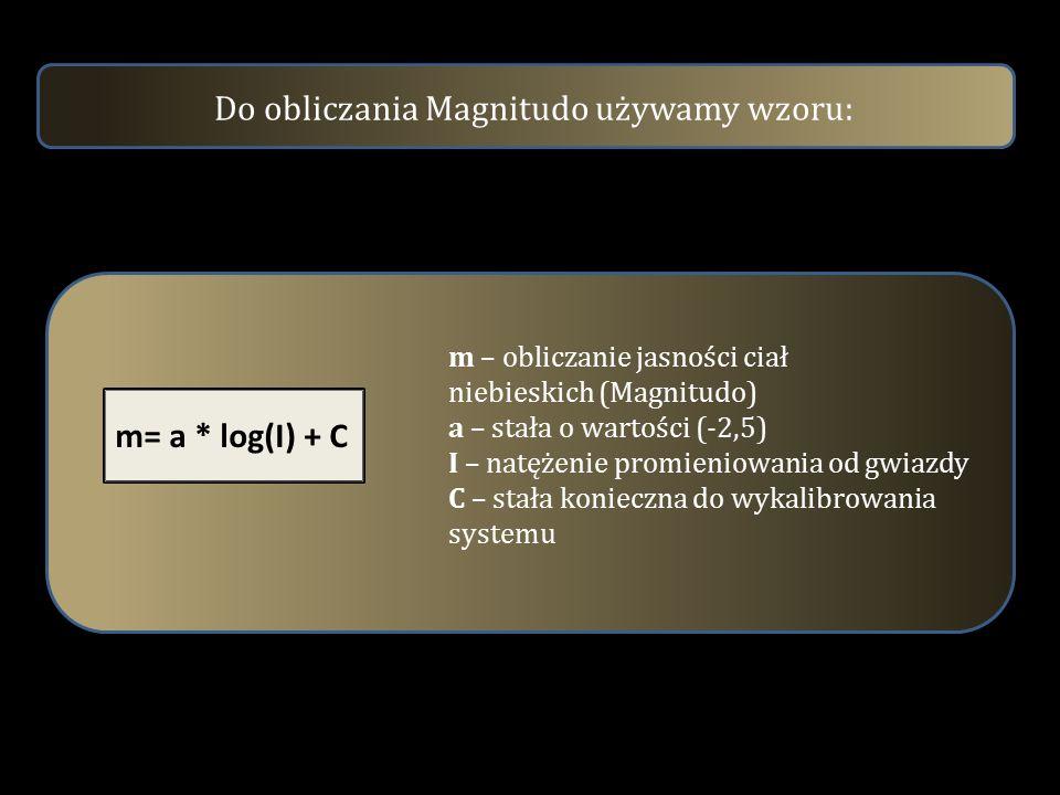 Do obliczania Magnitudo używamy wzoru: