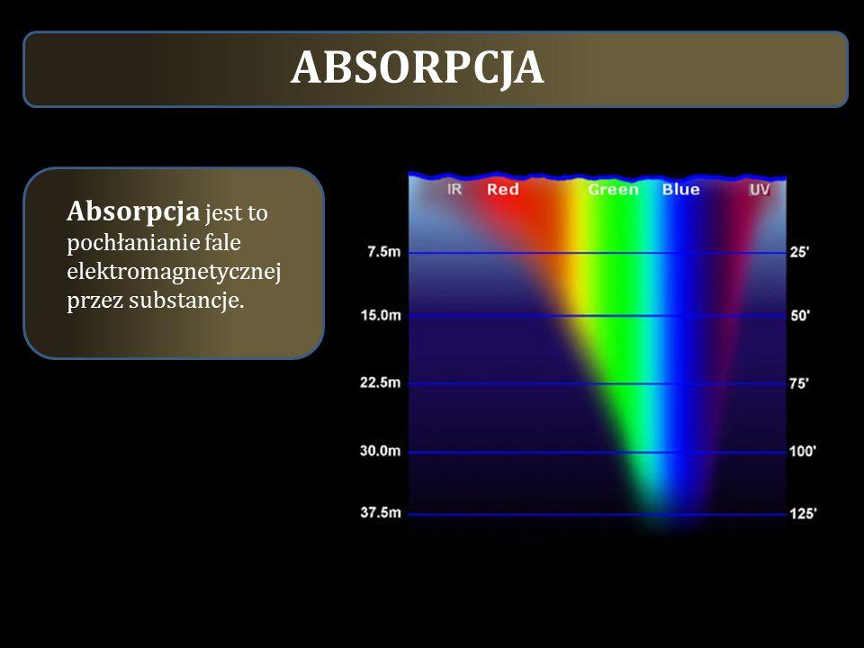 ABSORPCJA Absorpcja jest to pochłanianie fale elektromagnetycznej przez substancje.