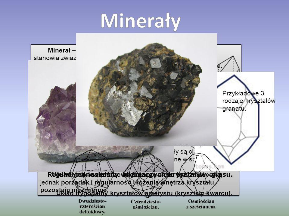 Minerały Formy kryształów