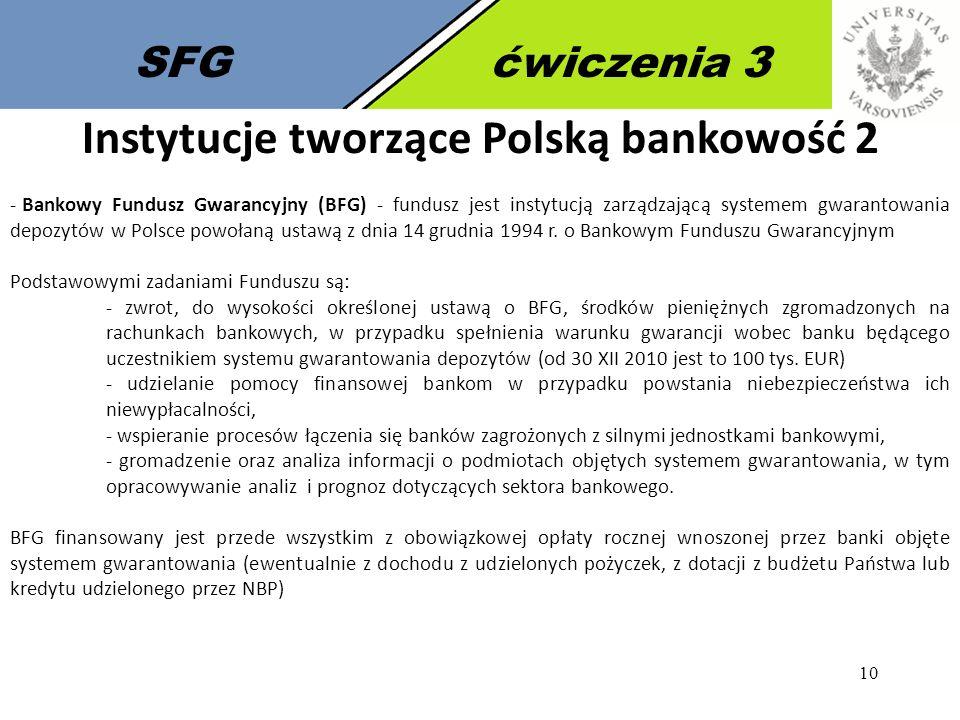 Instytucje tworzące Polską bankowość 2
