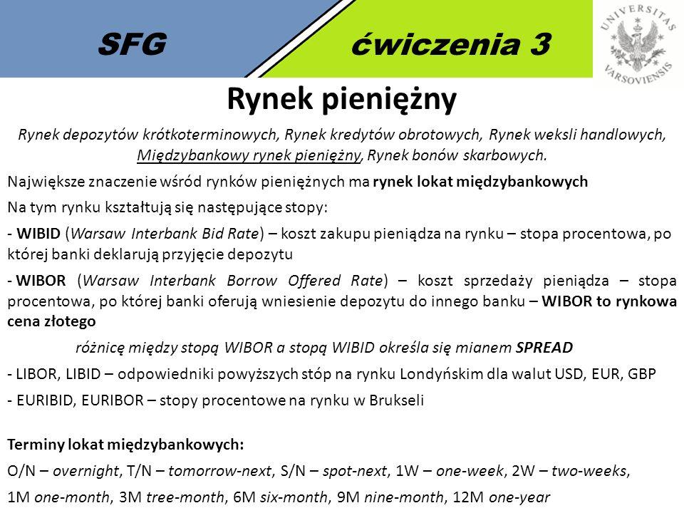 Rynek pieniężny SFG ćwiczenia 3