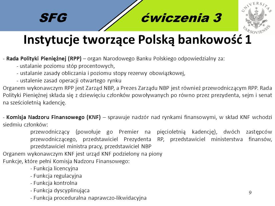 Instytucje tworzące Polską bankowość 1