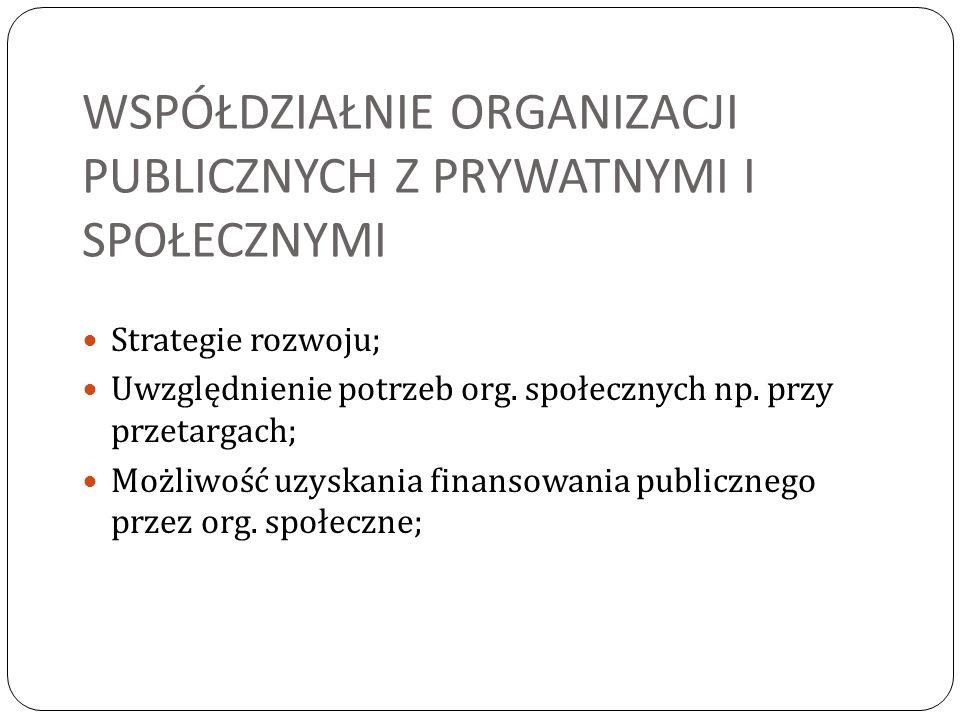 WSPÓŁDZIAŁNIE ORGANIZACJI PUBLICZNYCH Z PRYWATNYMI I SPOŁECZNYMI