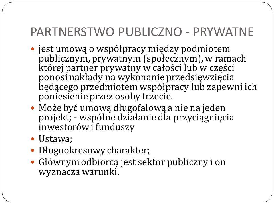 PARTNERSTWO PUBLICZNO - PRYWATNE
