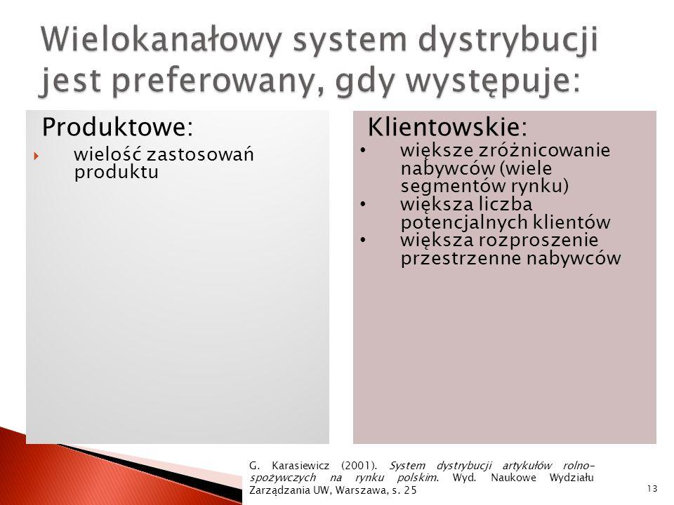 Wielokanałowy system dystrybucji jest preferowany, gdy występuje:
