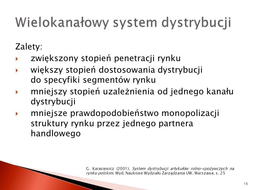 Wielokanałowy system dystrybucji