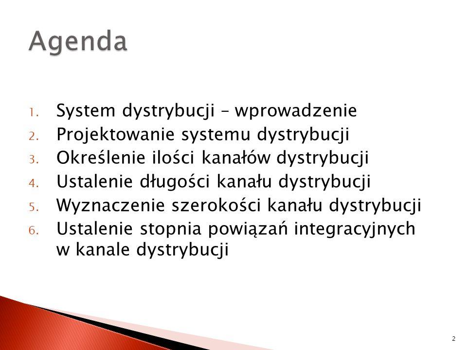 Agenda System dystrybucji – wprowadzenie