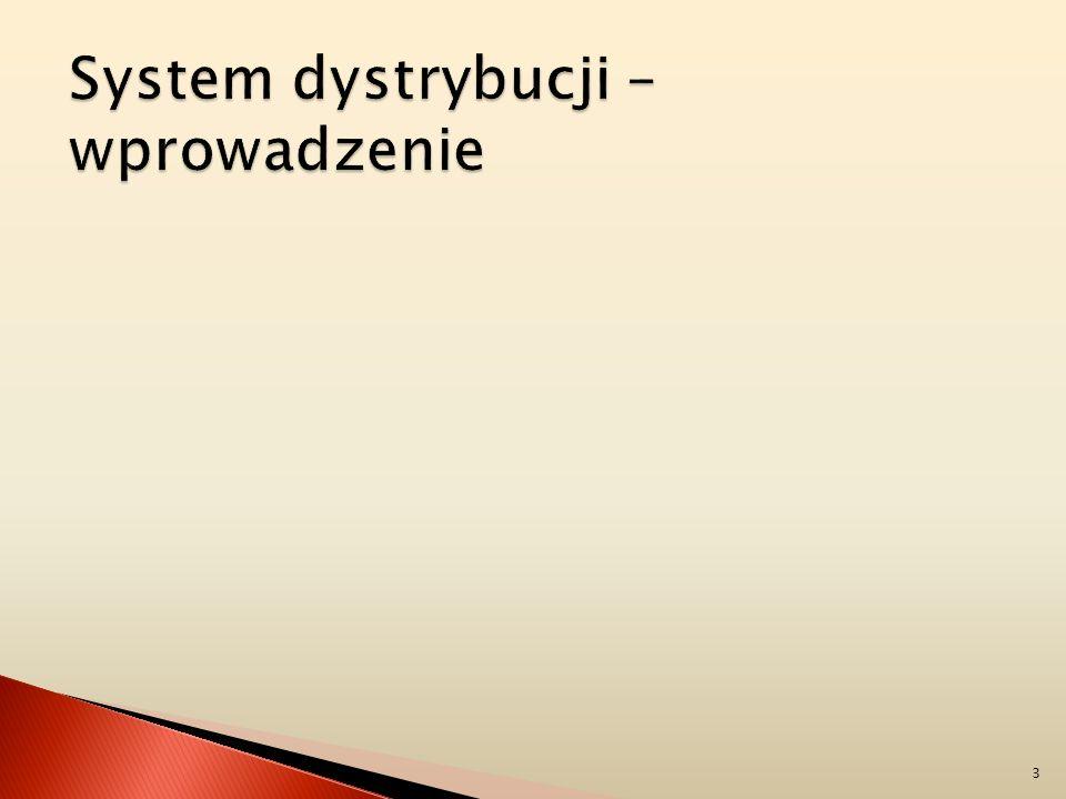 System dystrybucji – wprowadzenie