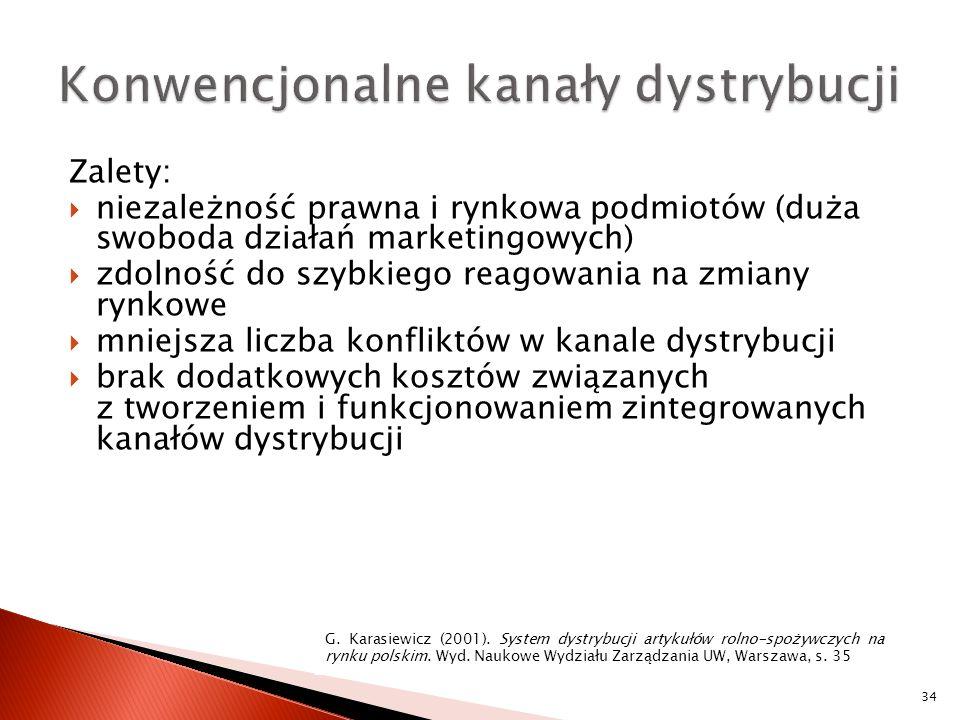 Konwencjonalne kanały dystrybucji