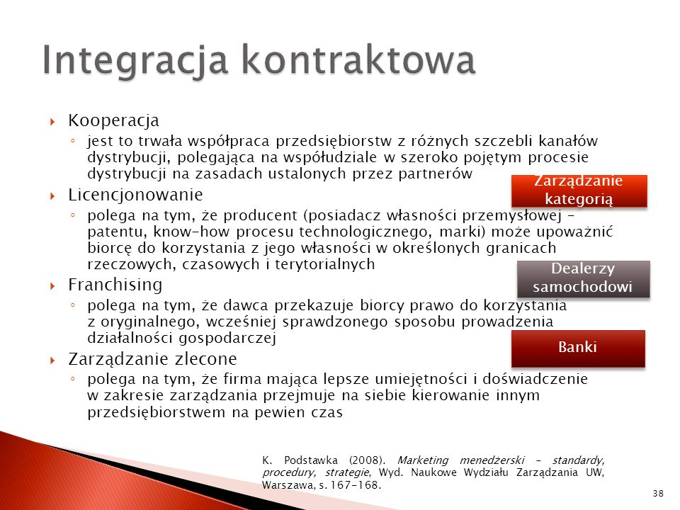 Integracja kontraktowa