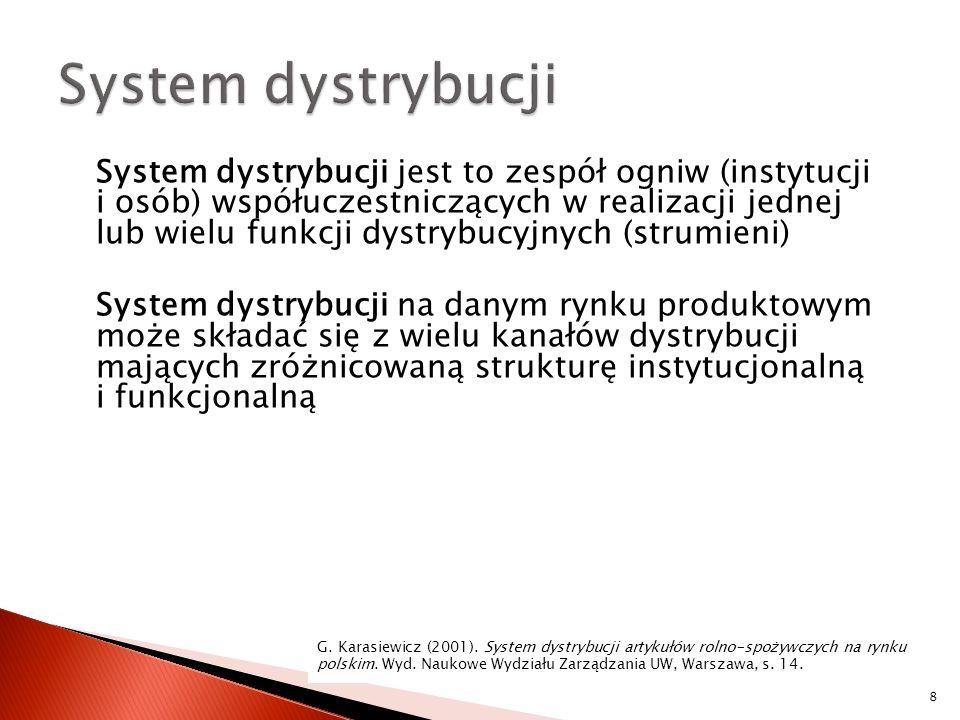 System dystrybucji