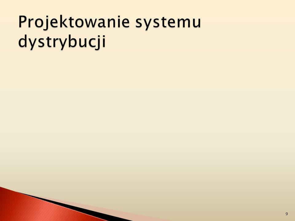 Projektowanie systemu dystrybucji